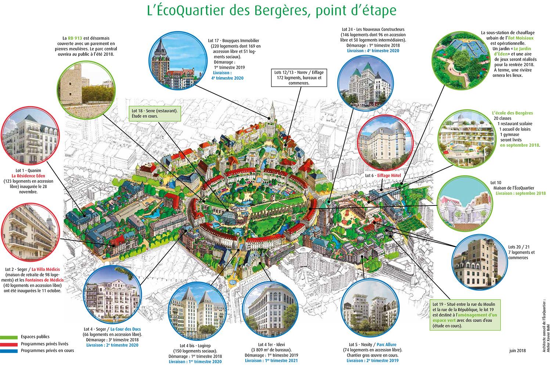 Plan de l'écoquartier des Bergères